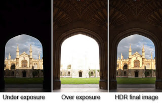 What Is HDR | What Does HDR Mean